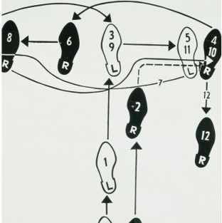 tango_diagram-of-dance-steps